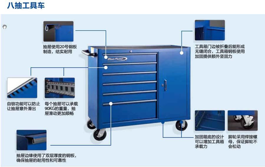 蓝点工具 Bluepoint